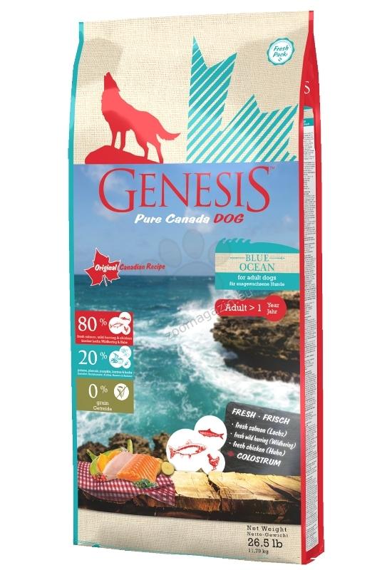 Genesis Pure Canada Blue ...