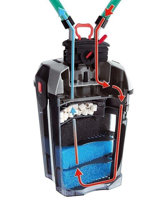 Ferplast bluextreme 1500 300 for Pompa e filtro laghetto